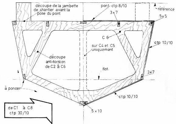 Vela RC - Plantas de veleiros de radio controle para construção